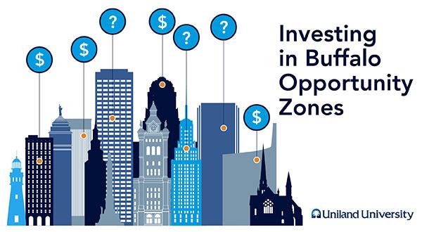 Uniland University Opportunity Zones