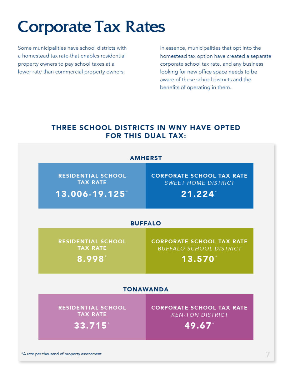 WNY Business Taxes