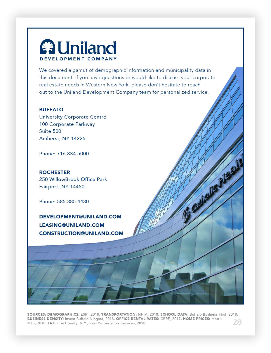 Uniland Contact Information