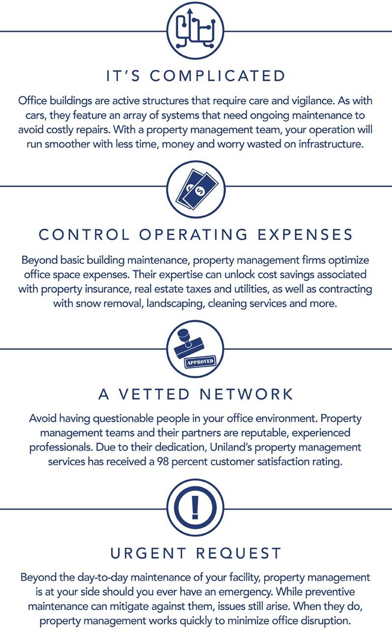 property management types Buffalo, NY